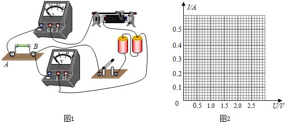 (2014聊城)为了找到电流与电压,电阻的关系,郑能同学到实验室进行实验
