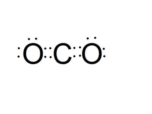 2molco2含几mol原子;1molh2o中约含几molh,几molo,几mol电子,几mol图片