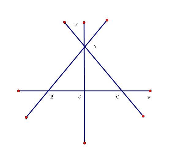 什么是十��b-�+�y�l9��_因为一次函数y=kx b和y=-kx b(k≠0)的图像关于y轴对称,所以我们定义