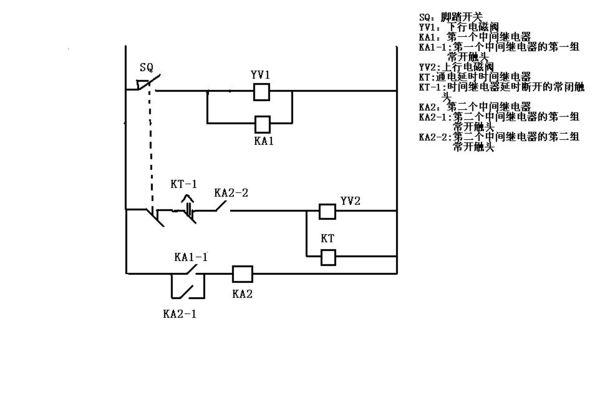 电磁阀在电气原理图中的图形符号:yv 跟一般的电磁线圈图形一样图片