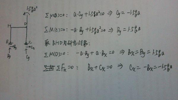 结构力学静定梁的m图与v图