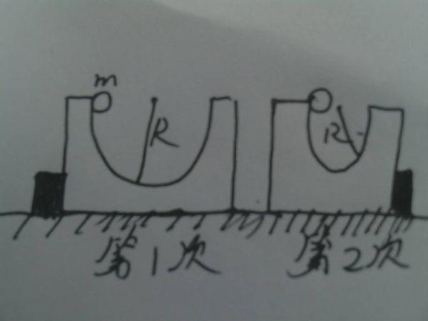 半径为r,内径光滑的半圆形轨道质量是m,置于光滑地面上,一个质量是m的