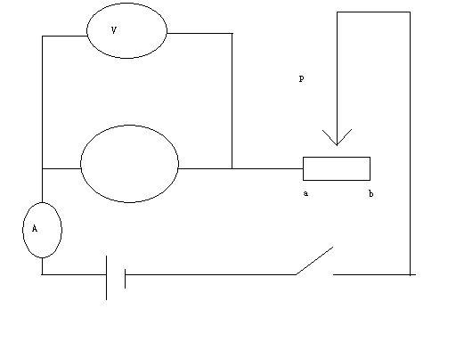 下图为伏安法测小灯泡电阻
