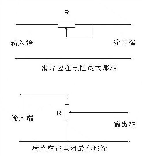 测量电阻的电路大多数的滑动变阻器用分压接法在开始通电时为了安全