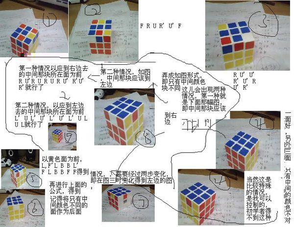 三阶魔方最后一层复原1 第一层为绿色块2 与绿色块相对的蓝色块即为所