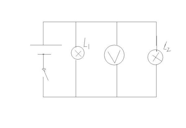 题目: 如何判断电压表测哪个用电器呢? 如图,电压表是测L1还是L2呢?我怎么觉得它与它们都是并联的呢?  解答: 测的是电源电压,它还等于L1和L2两端的电压,主要是看电压表和哪个用电器并连在一起,并联电路各支路电压是相同的