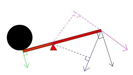 垂线的画法步骤
