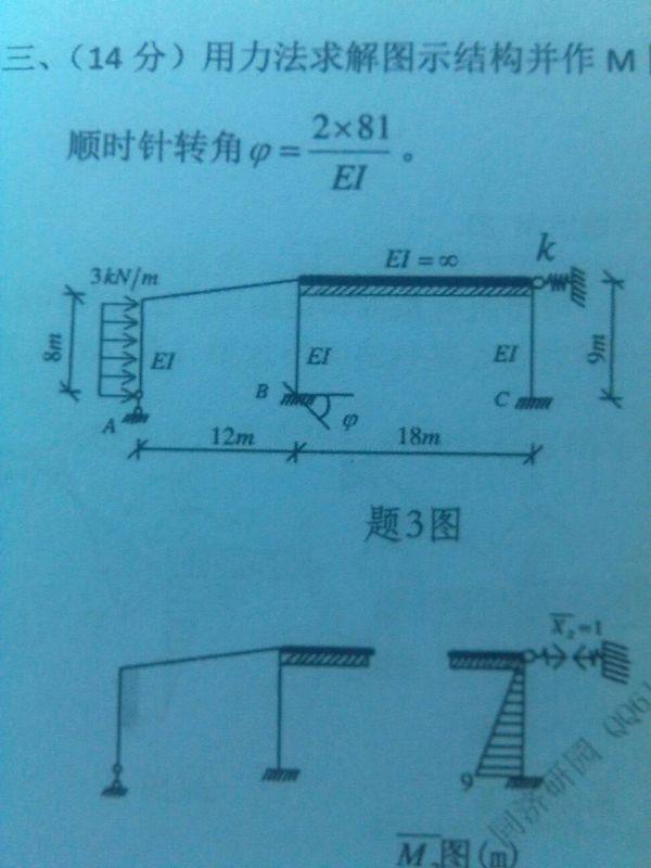 结构力学,为什么刚性杆内部只有轴力?