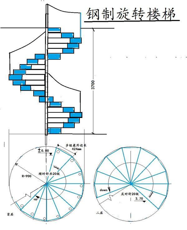 圆形楼梯一周半,直径1.8米 高度3.70米,计算每步的外径宽度.