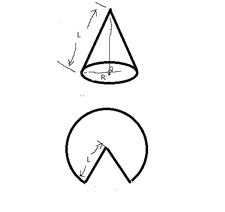一个圆锥它的全面积是底面积的三倍,问这个圆锥的侧面