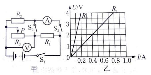 如图电路甲,电源电压为6v保持不变,其中电阻r1和r2如图乙所示.
