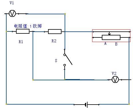 如图所示电路,电源电压一定