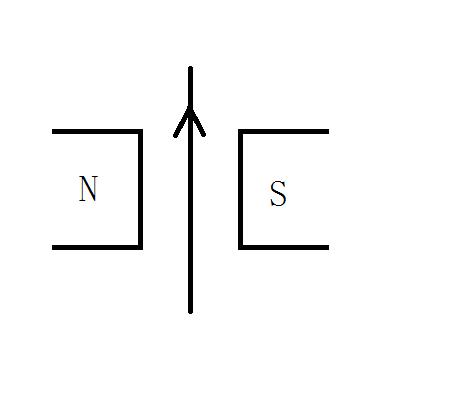 关于楞次定律,导线中产生感应电流,请标出导线运动方向.