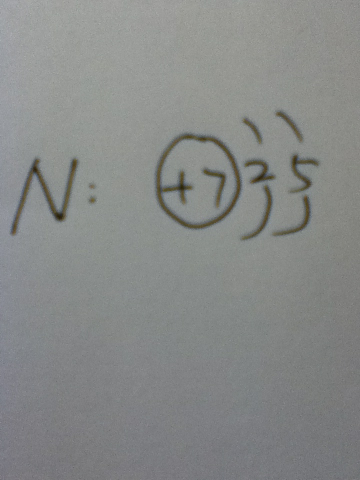 氮元素的原子结构示意图是