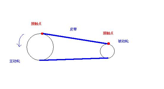 高中物理:传送带与滑块发生相对运动,电动机多消耗的能量为什么不能用