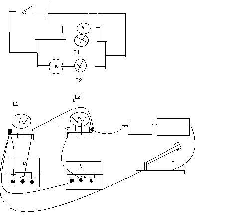 电压表测灯l1两端的电压,电流表测通过l2的电流,s为总开关,请画出电路