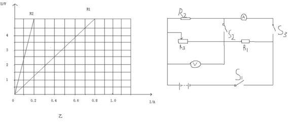 八下电学题如电路图甲,电源电压为6v保持不变,其中电阻r1,r2如图乙