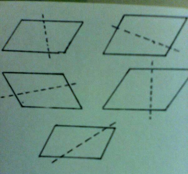 把一张平行四边形的纸剪一下,分成两个梯形,有多少种剪法 画出来