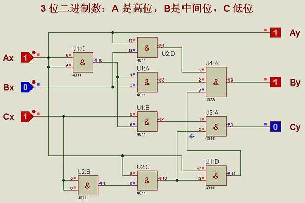 设计一个组合逻辑电路,其输入是2位二进制数,输出是y1